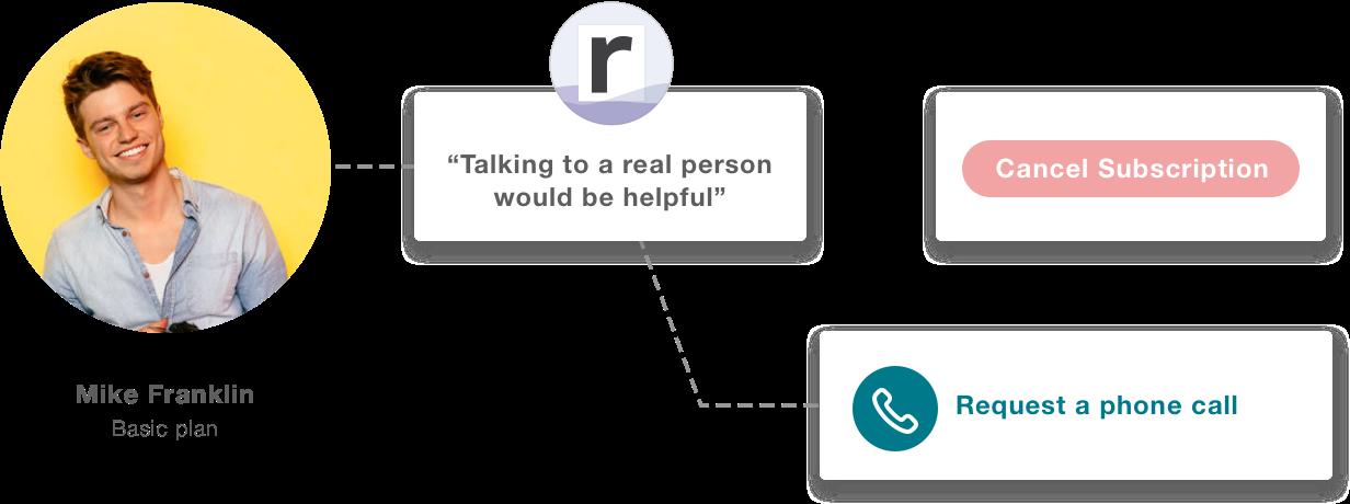 Screenshot of Raaft's request a call option