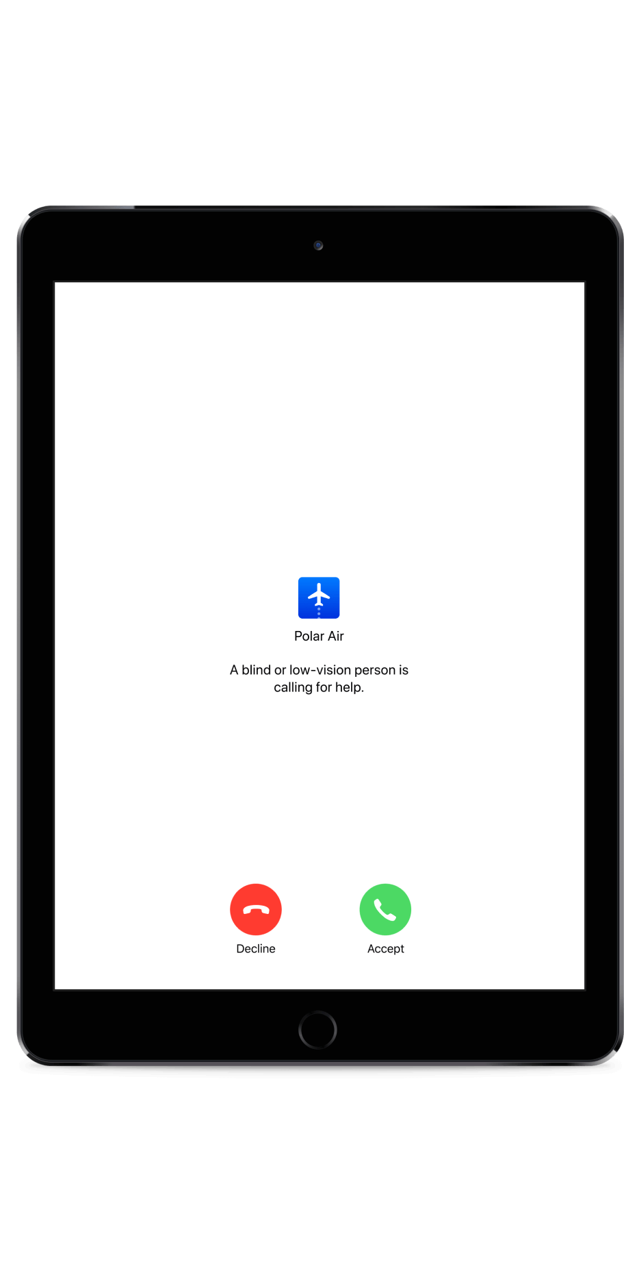Call notification overview
