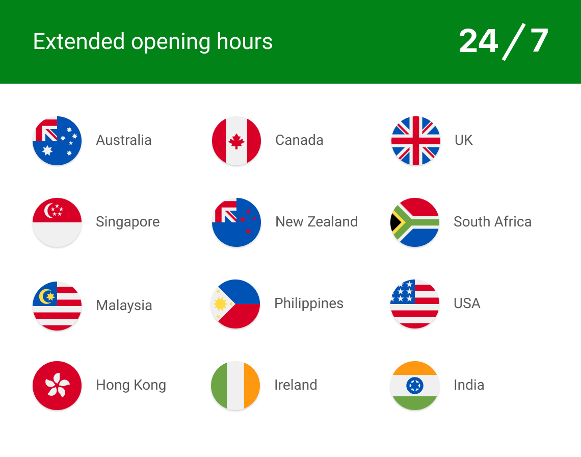 "Image saying ""Extended opening hours 24/7"" and displaying the flag icons of Australia, Canada, Hong Kong, Ireland, India, Malaysia, New Zealand, the Philippines, Singapore, South Africa, the United Kingdom, and the United States."