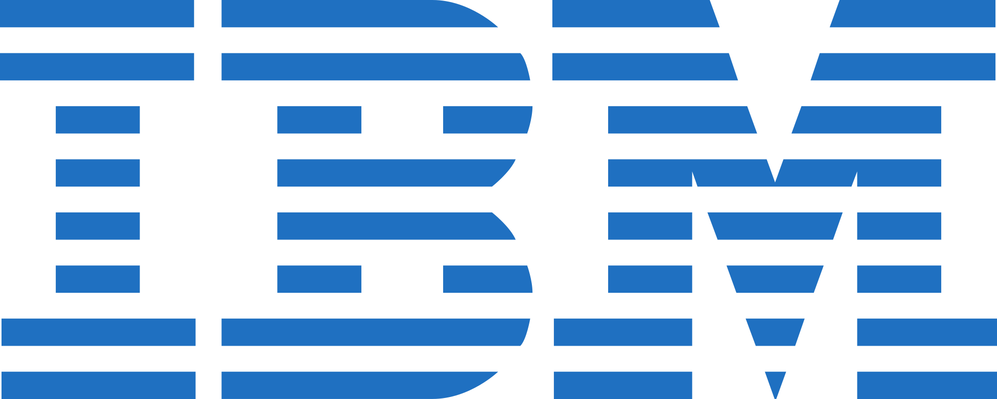 IBM configuration backup and restore