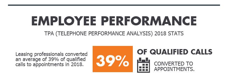 Employee-Performance-2018