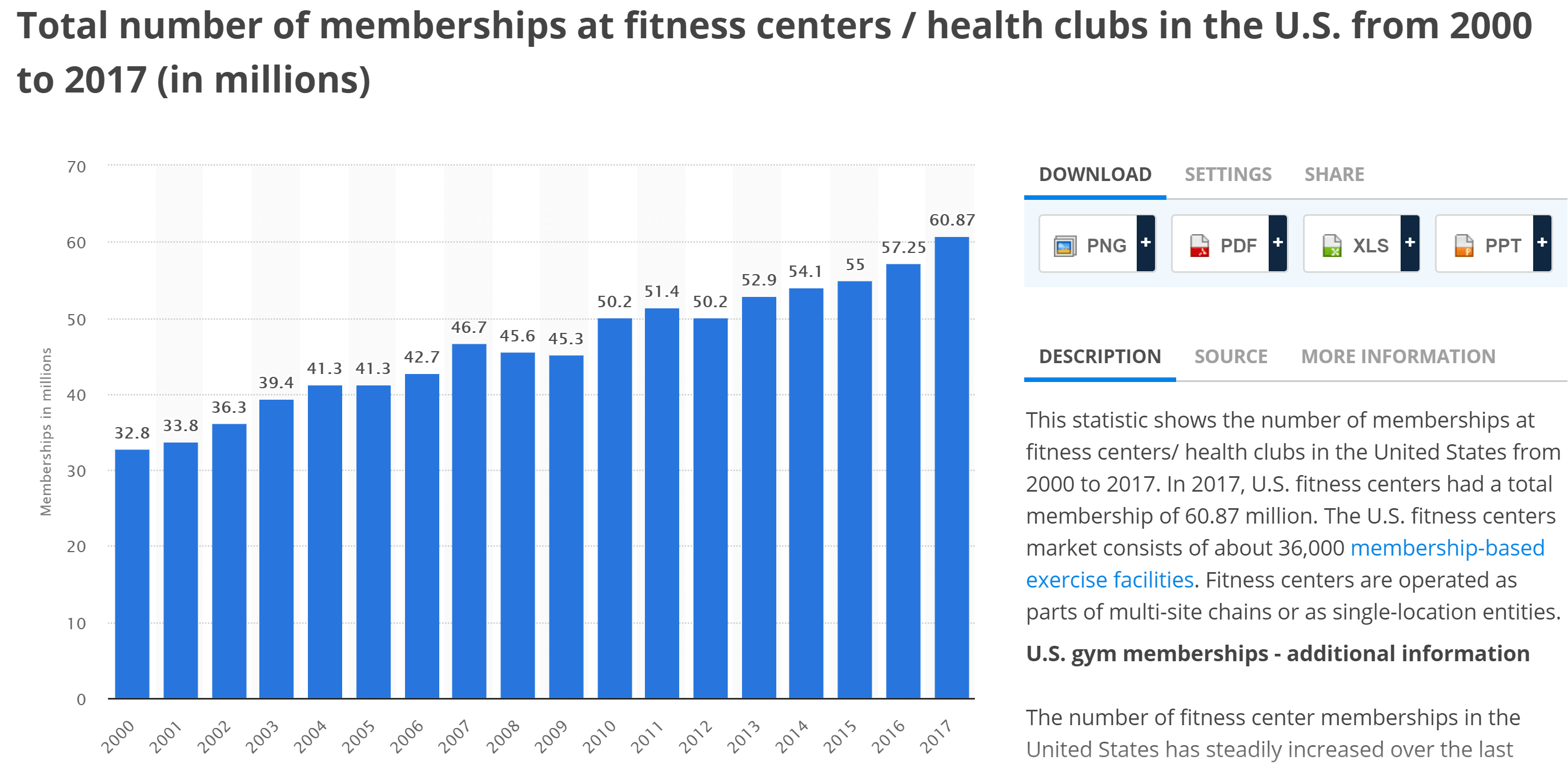 gym-memberships-min