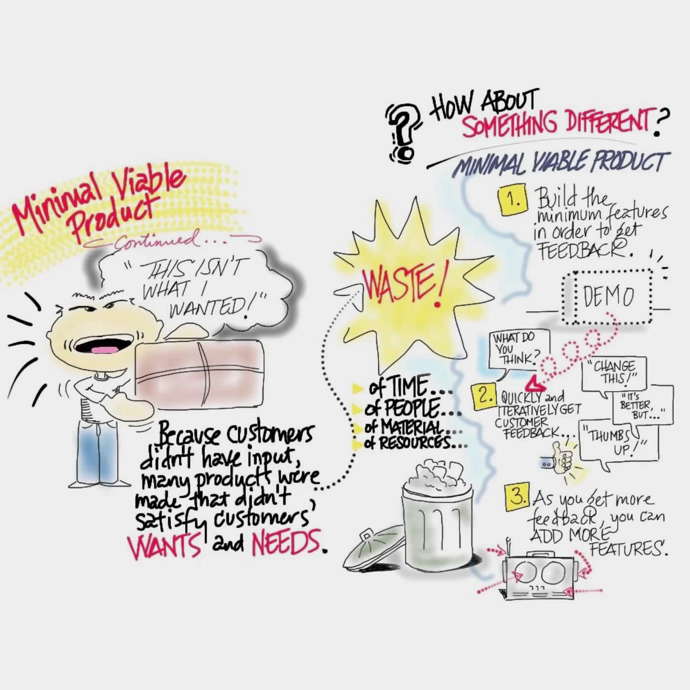 La importancia de la gestión de ideas para el éxito empresarial (1 de 5)