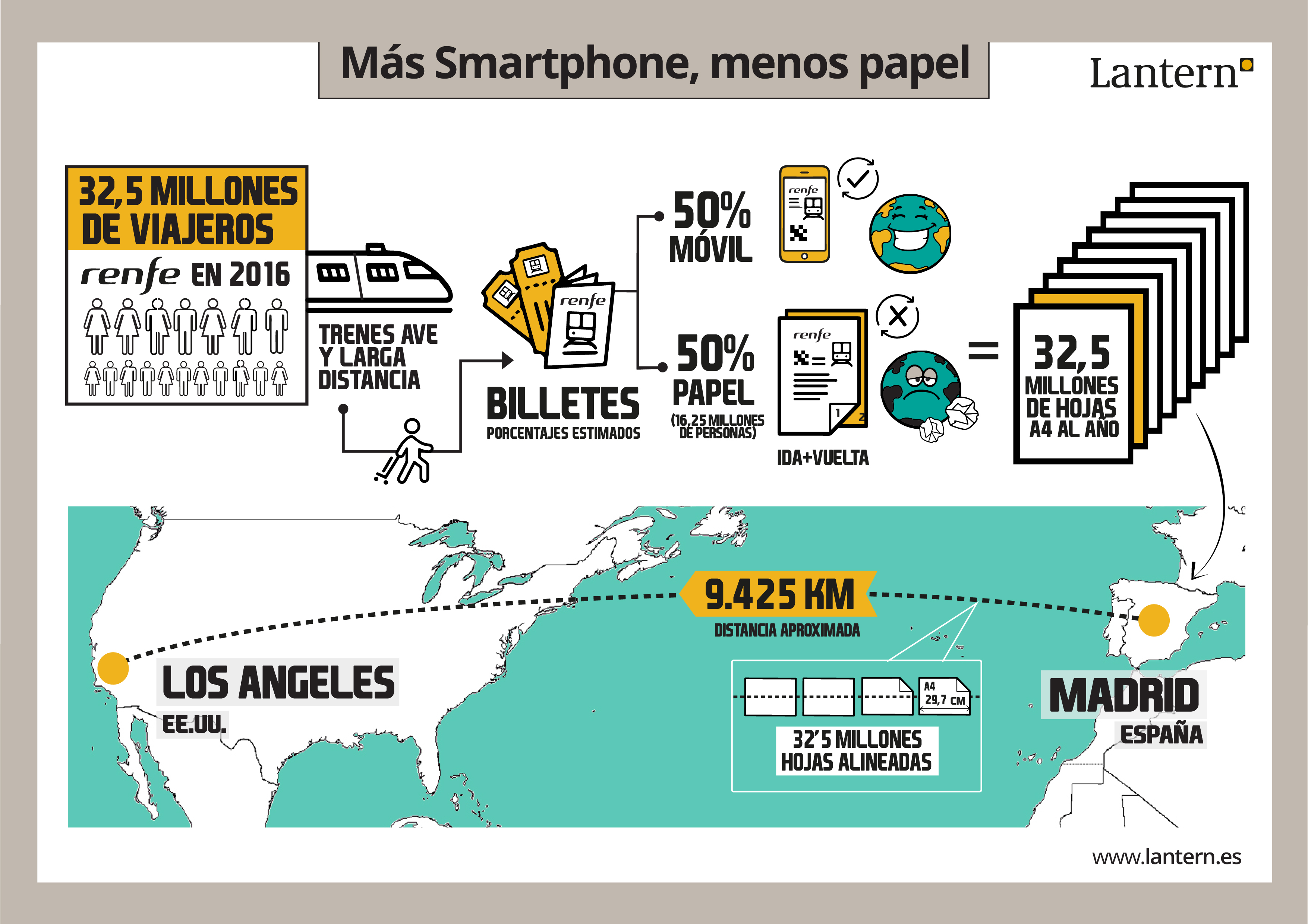 Infografía impacto de la impresión de billetes en papel
