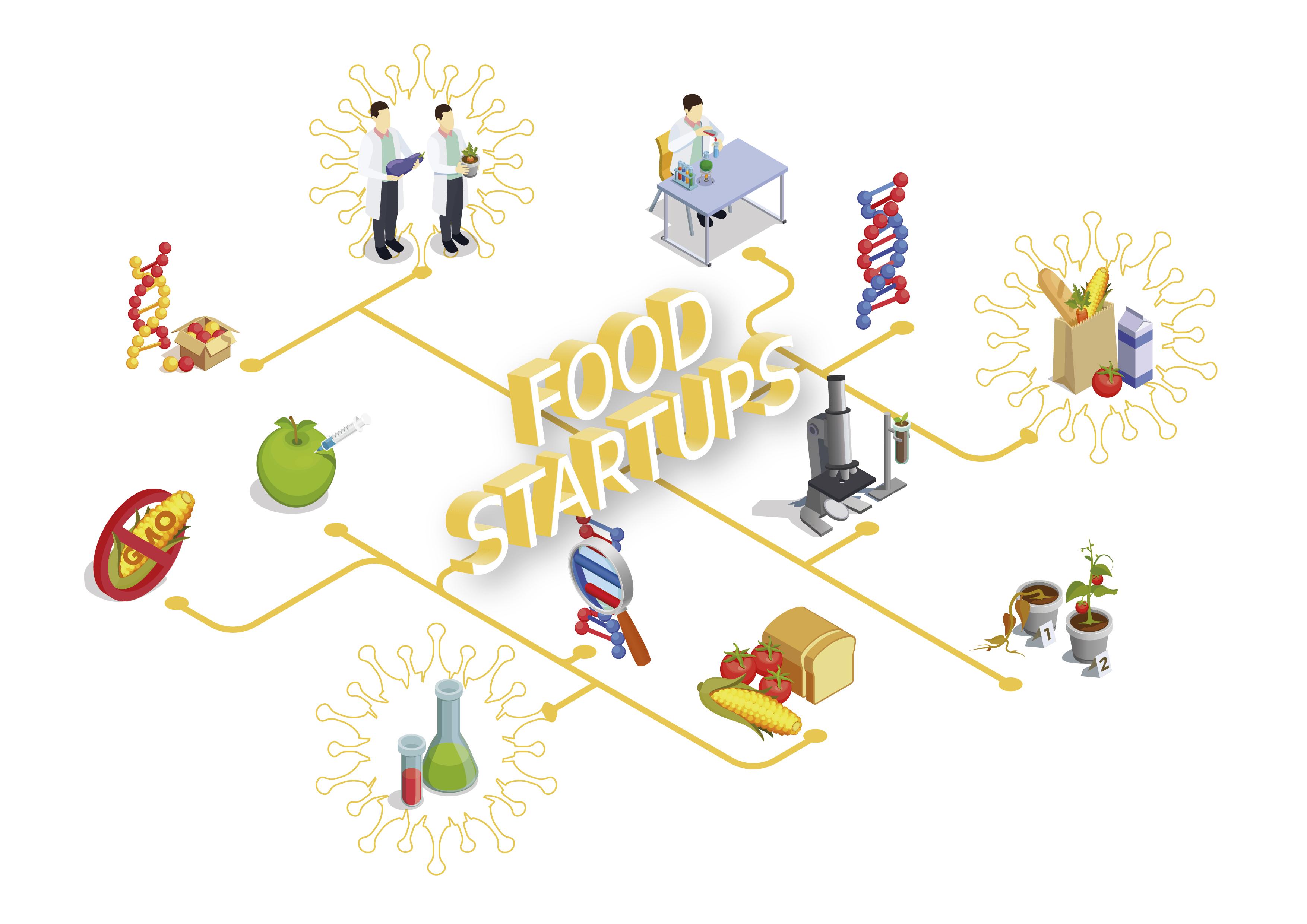 """Food Startups en la """"Nueva Normalidad"""""""