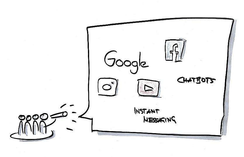 """Zeichnung über eine Personengruppe neben welcher eine Sprechblase abgebildet ist, die die Logos der Plattformen Facebook, Google, Instagram, YouTube und die Begriffe """"Instant Messaging"""" und """"Chatbots"""" zeigt"""