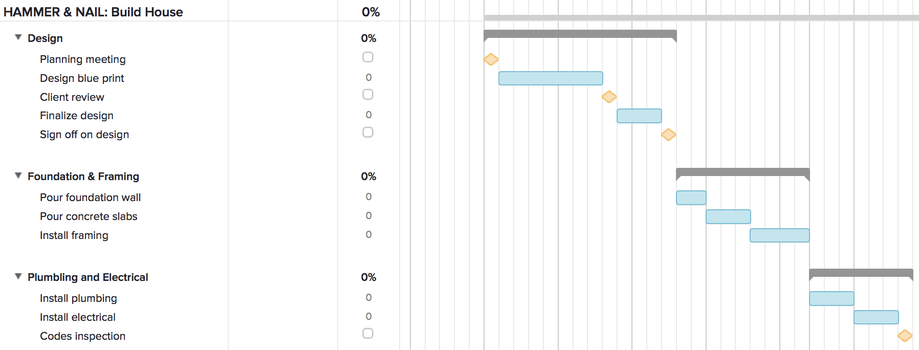 project management gantt chart example teamgantt