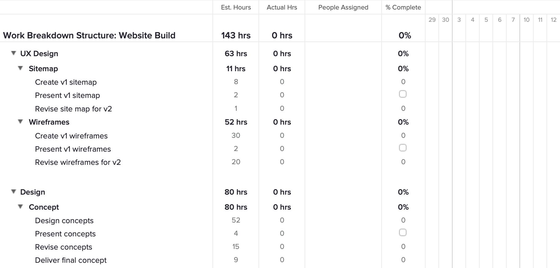 work breakdown structure gantt chart example