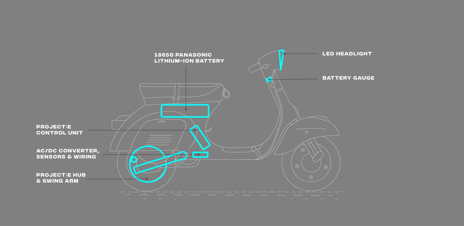 Project:E Vintage Vespa Electric Motor Conversion