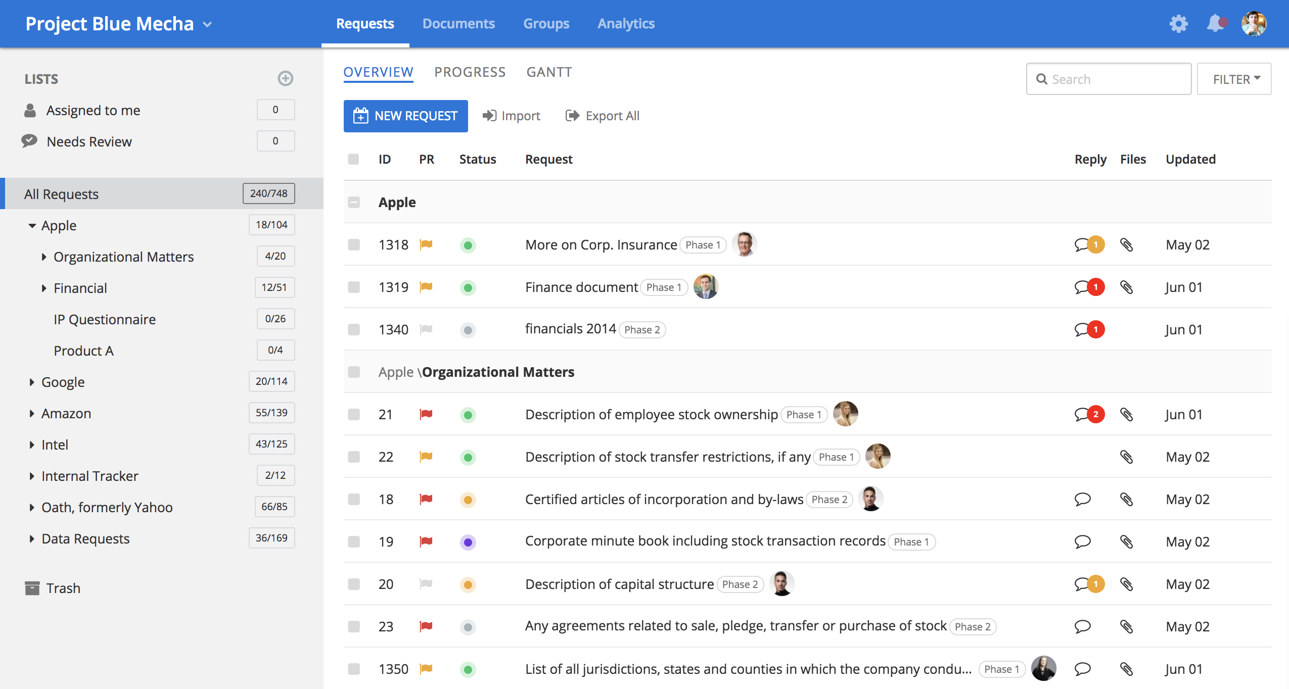 DealRoom - Full Lifecycle Deal Management Software