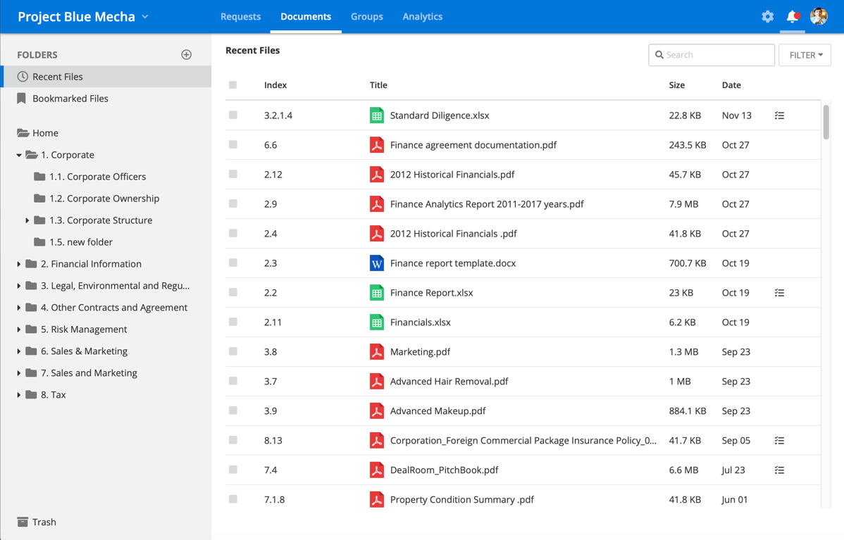 data room documents