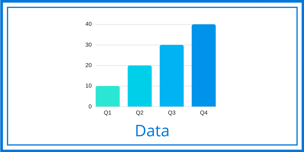 data insights for M&A