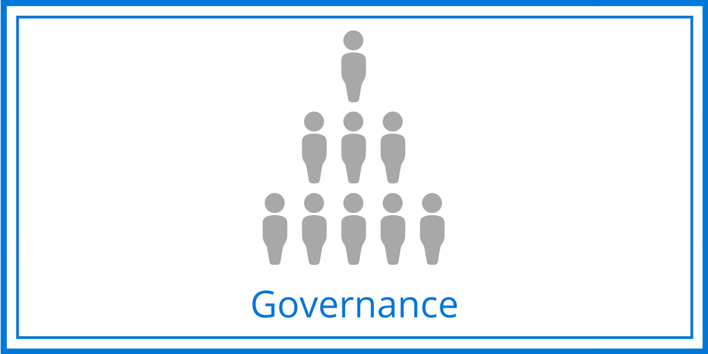 governance in agile M&A