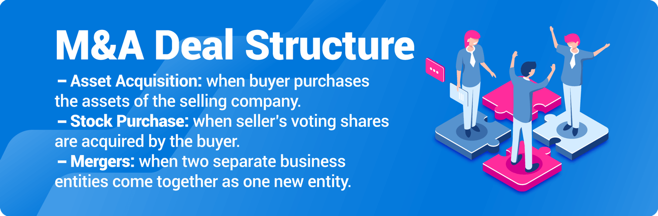 Types of M&A Deal Structure