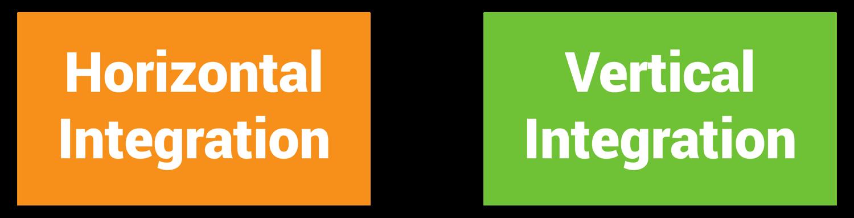 horizontal erger vs vertical merger