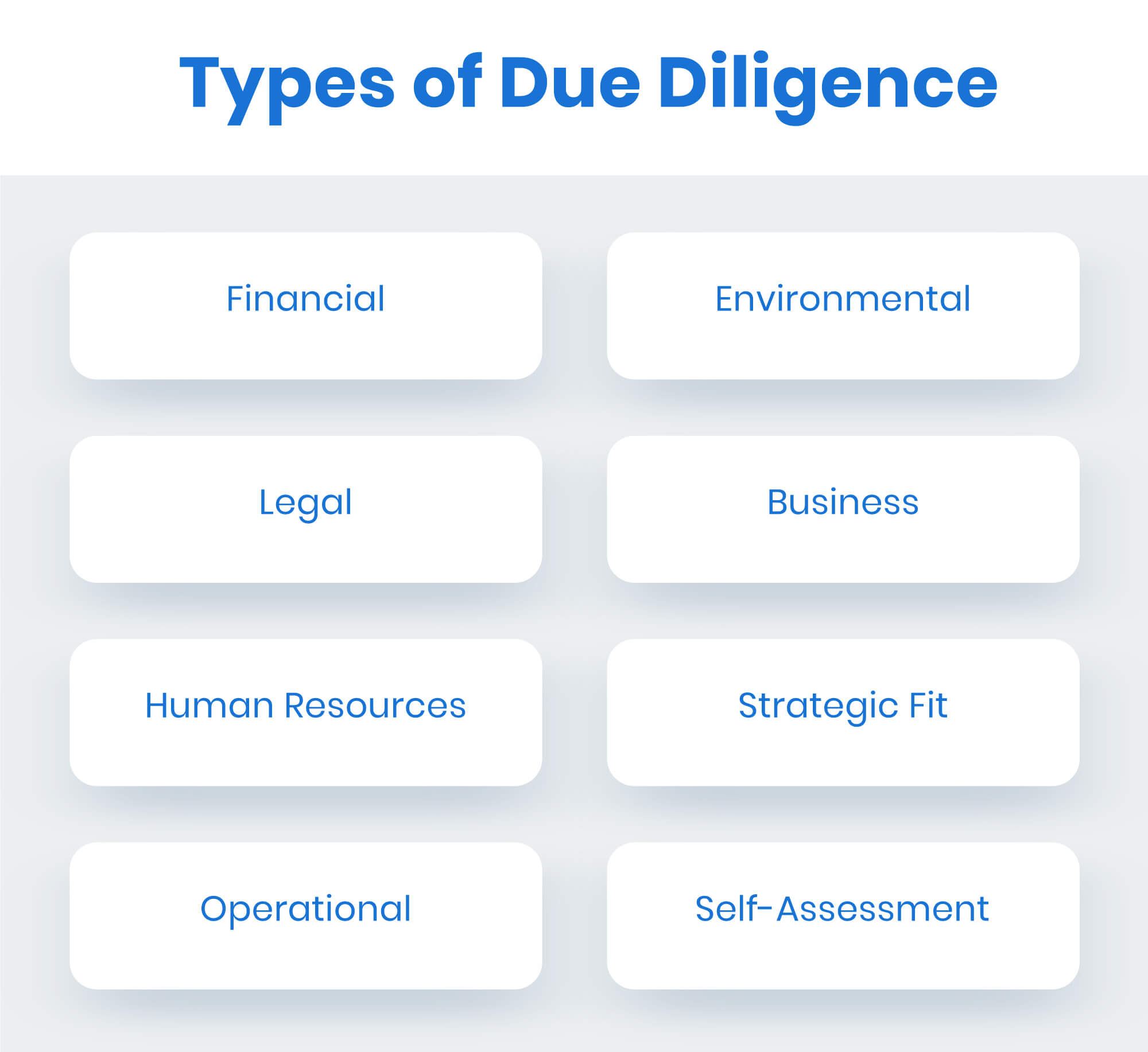 types of due diligence