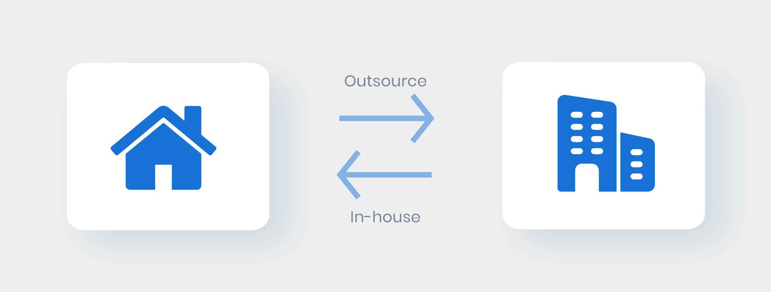 outsource M&A