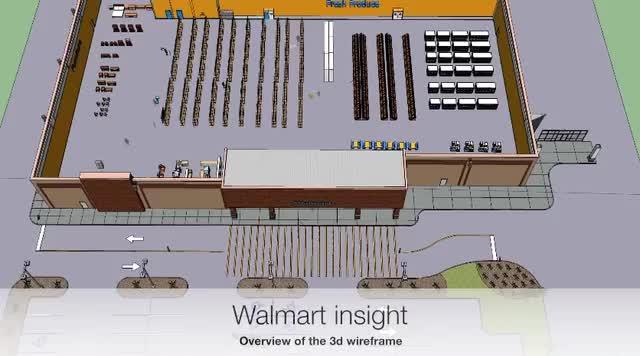 Walmart Insight