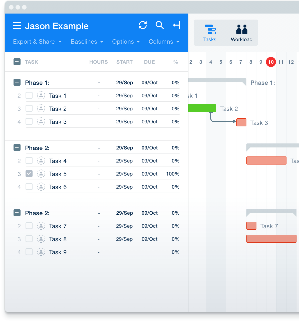 Online Gantt Chart Made Easy
