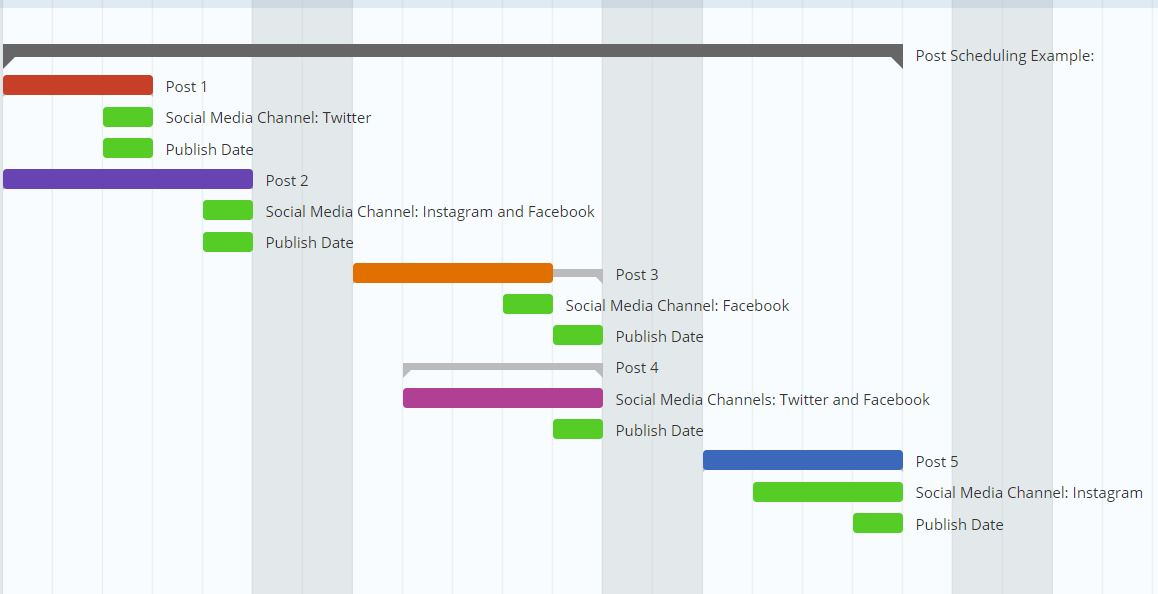 Gantt Chart Examples And Ways You Can Make It Work For You