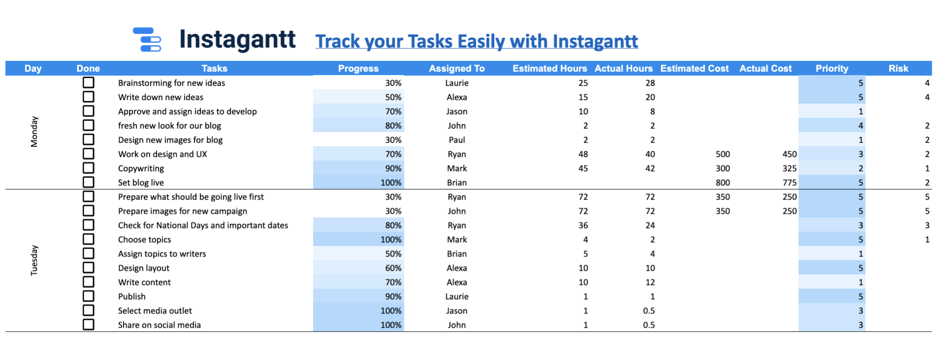 Free Task List Template By Instagantt