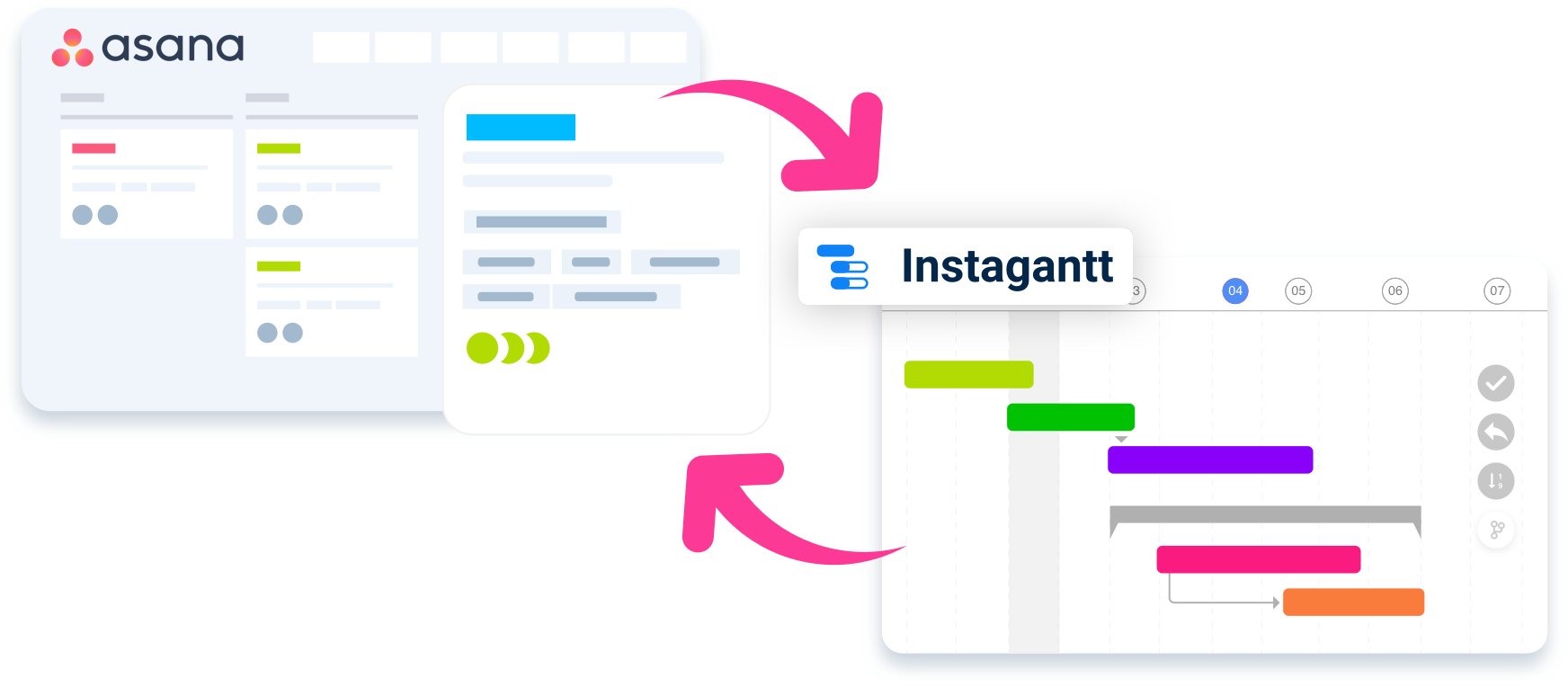 Gantt Chart Software Instagantt Asana Integration