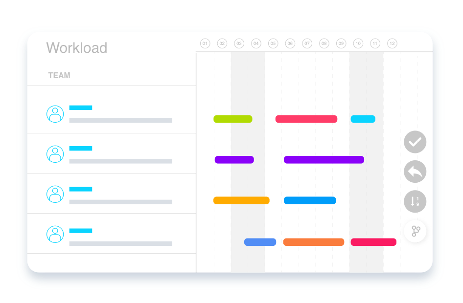 Gantt Chart Software Workload