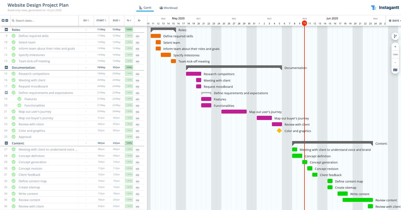 Agile Project Plan Template Excel from uploads-ssl.webflow.com