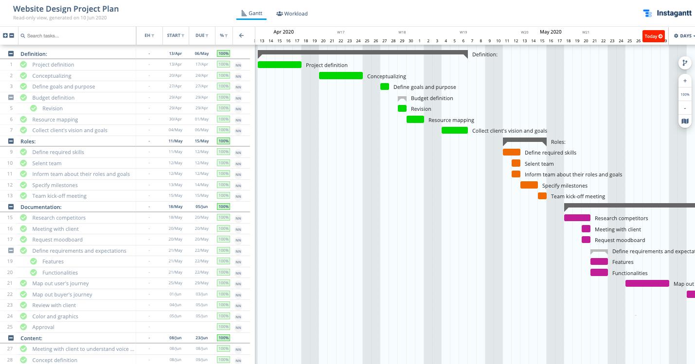 Website Design Project Plan Template