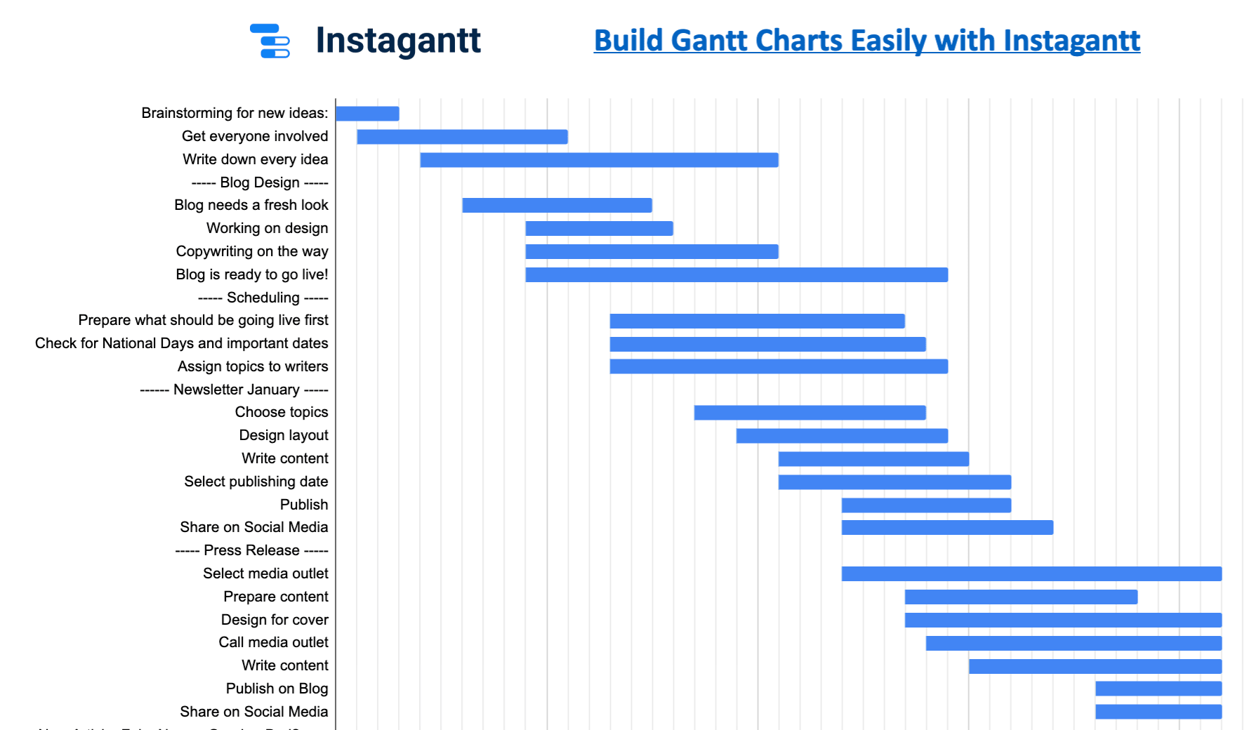 Free Gantt Google Sheets