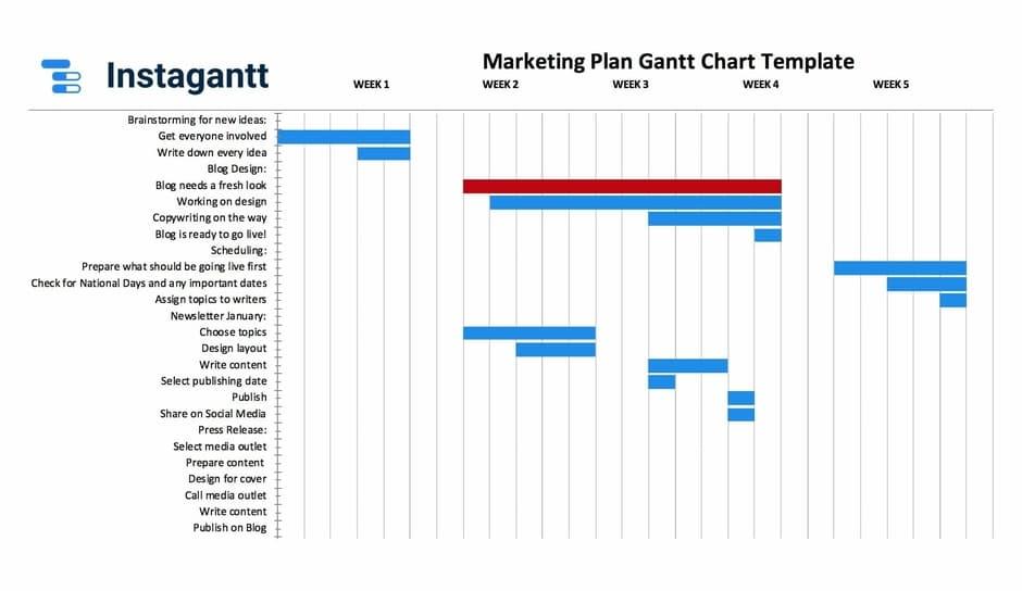Free Gantt Chart Excel Template 2020