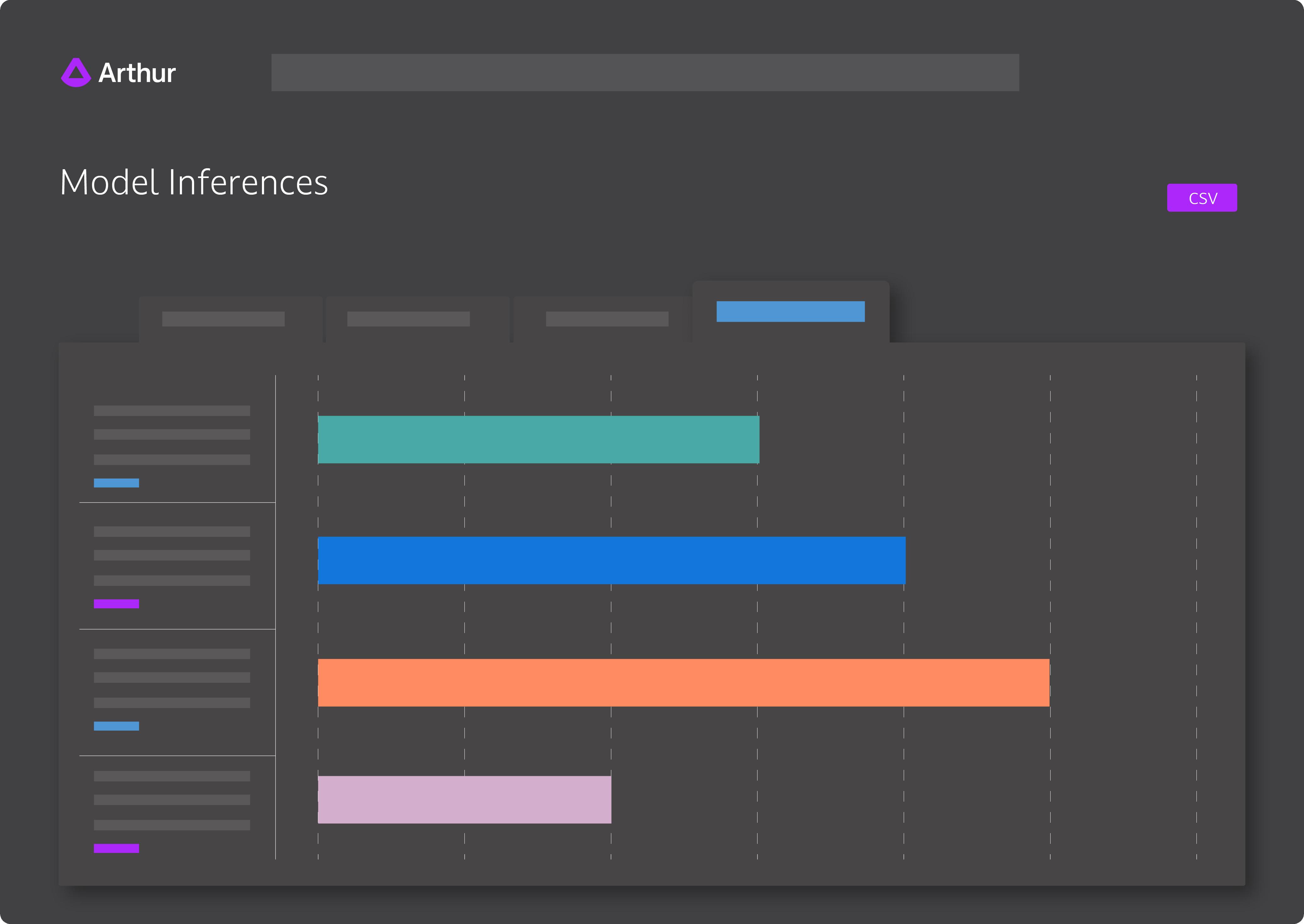 arthur model inferences explainability graph mock up