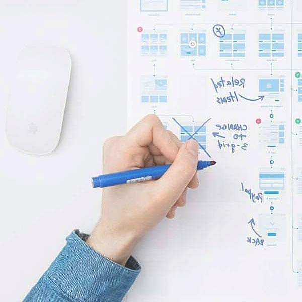 wireframing-white-board