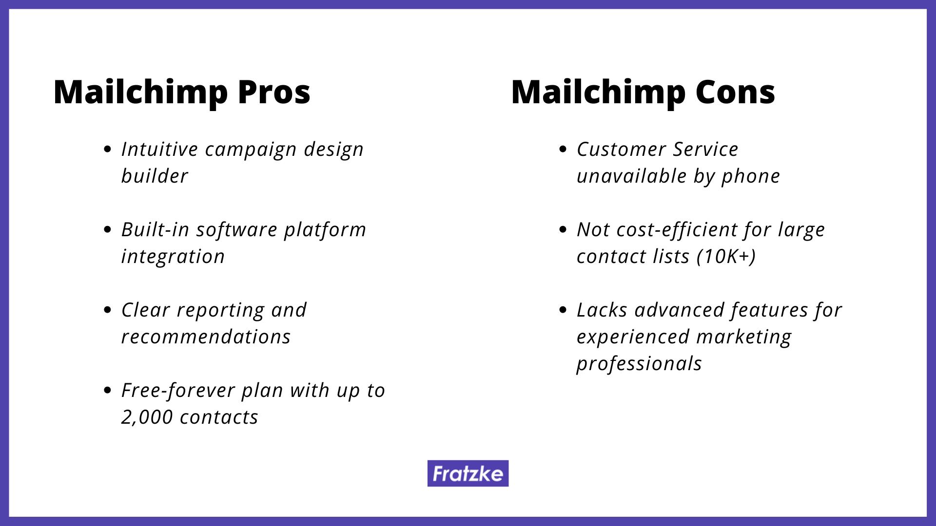 Mailchimp pros and cons by Fratzke