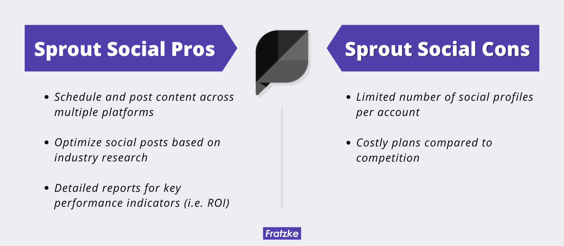 Sprout Social Pros and Cons
