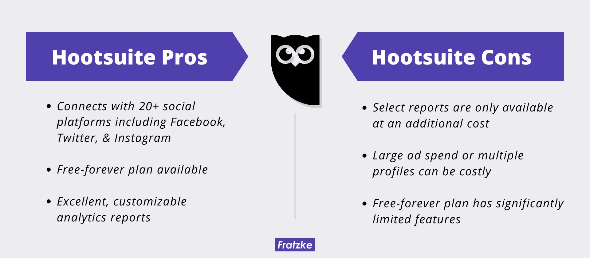 Hootsuite Pros and Cons