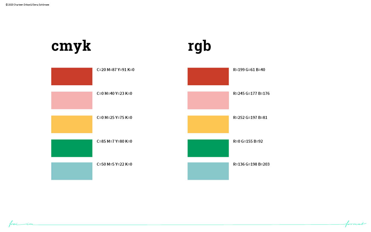Einblicke in den Styleguide von PLZART. Die Farben.