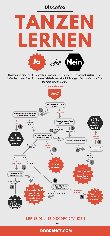 Infografik Discofox Tanzen Lernen ja oder nein