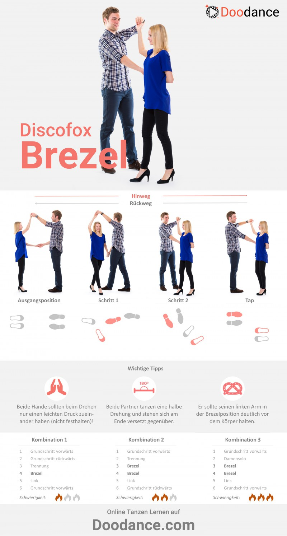 Infografik der Discofox Figur Brezel mit Schritt Anleitung
