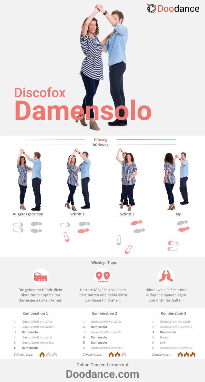 Infografik der Discofox Damensolo mit Schritt Anleitung