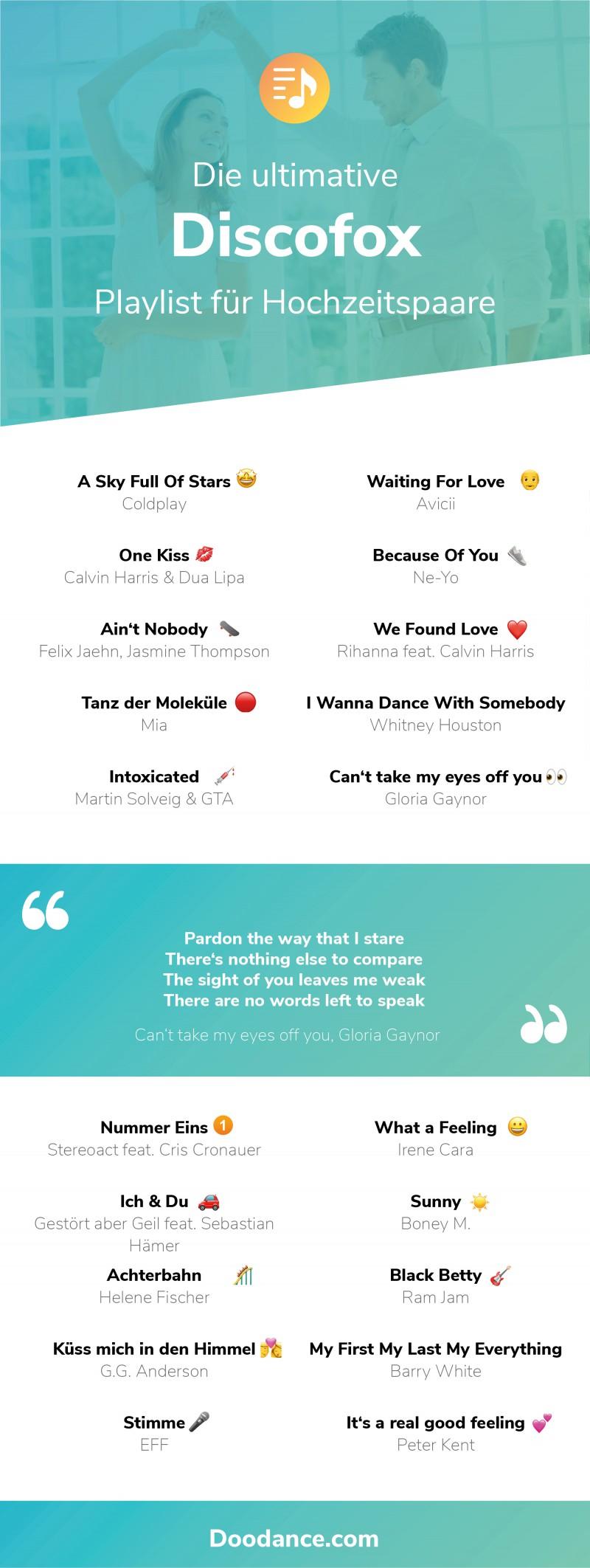 Infografik: Die ultimative Infografik für Hochzeitspaare