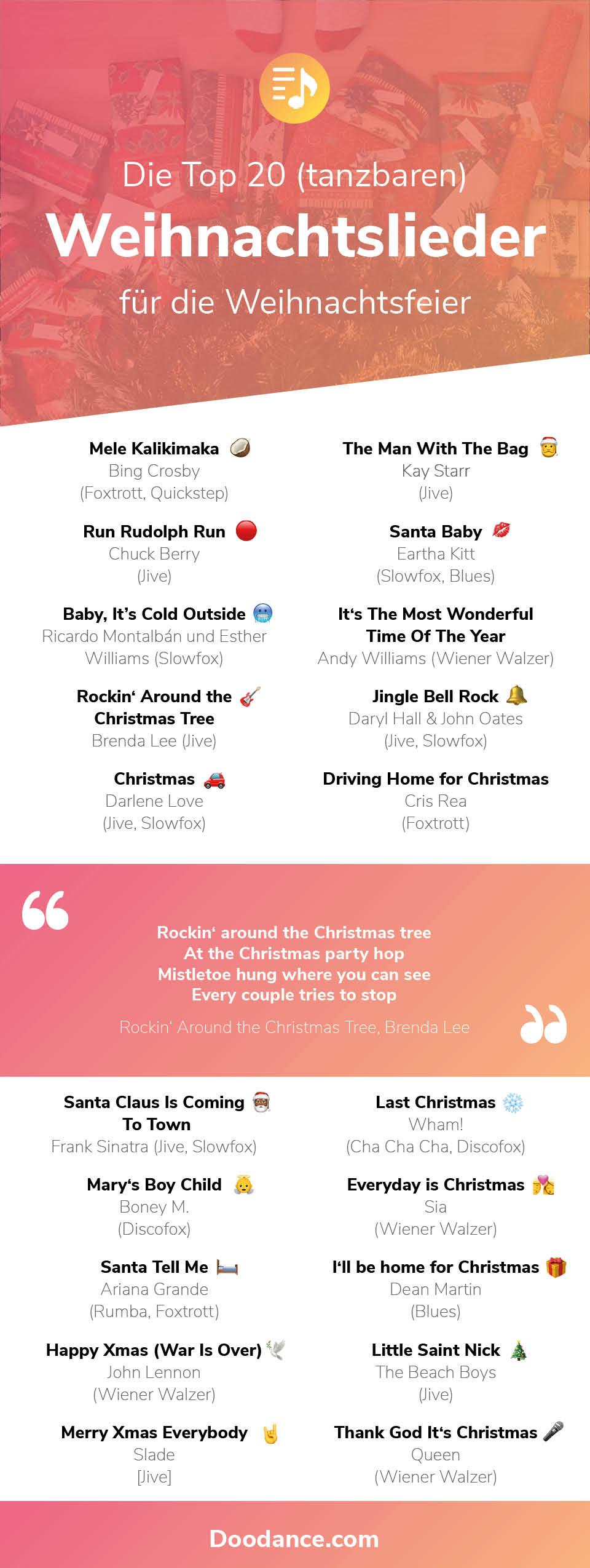 Top Weihnachtslieder.Top 20 Weihnachtslieder Für Die Weihnachtsfeier