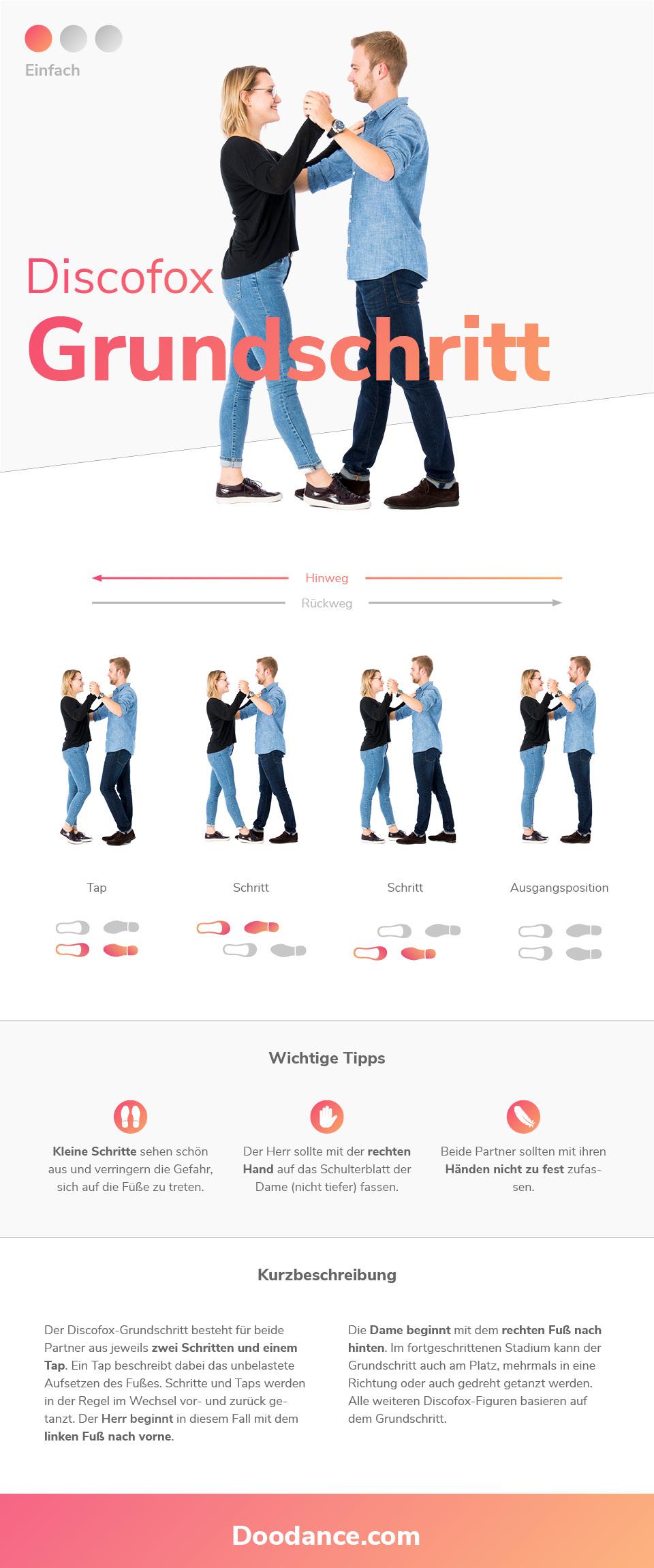 Infografik Discofox Grundschritt mit Schritt Anleitung