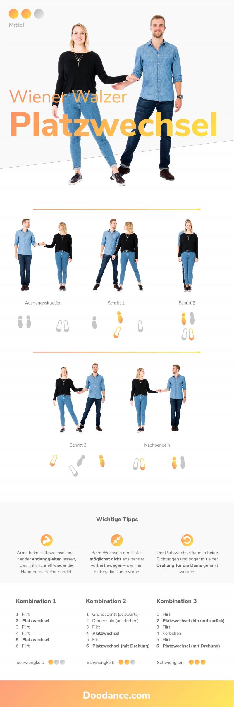 Infografik Wiener Walzer Figur Platzwechsel mit Schritt Anleitung