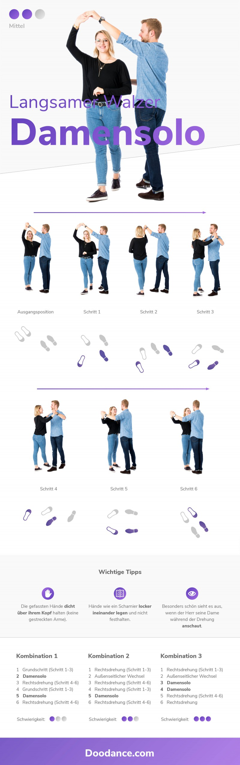 Infografik Langsamer Walzer Figur Damensolo mit Schritt Anleitung