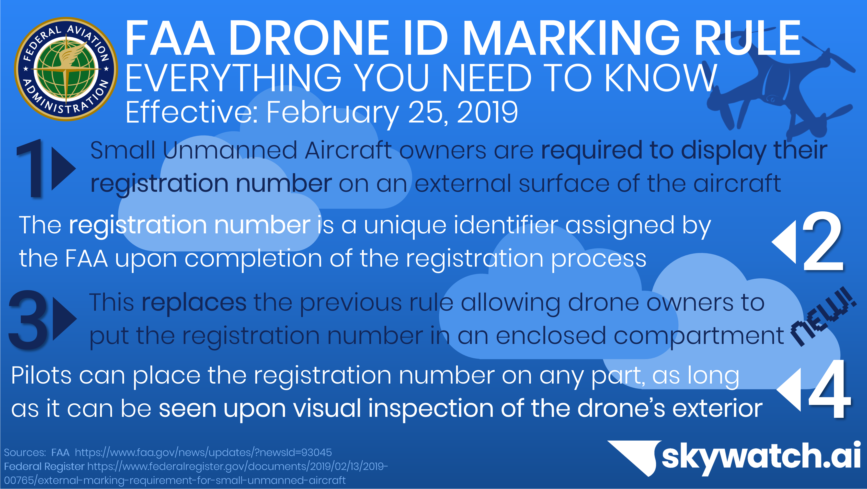 Safety: New FAA Drone Regulations - Everything You Need to Know