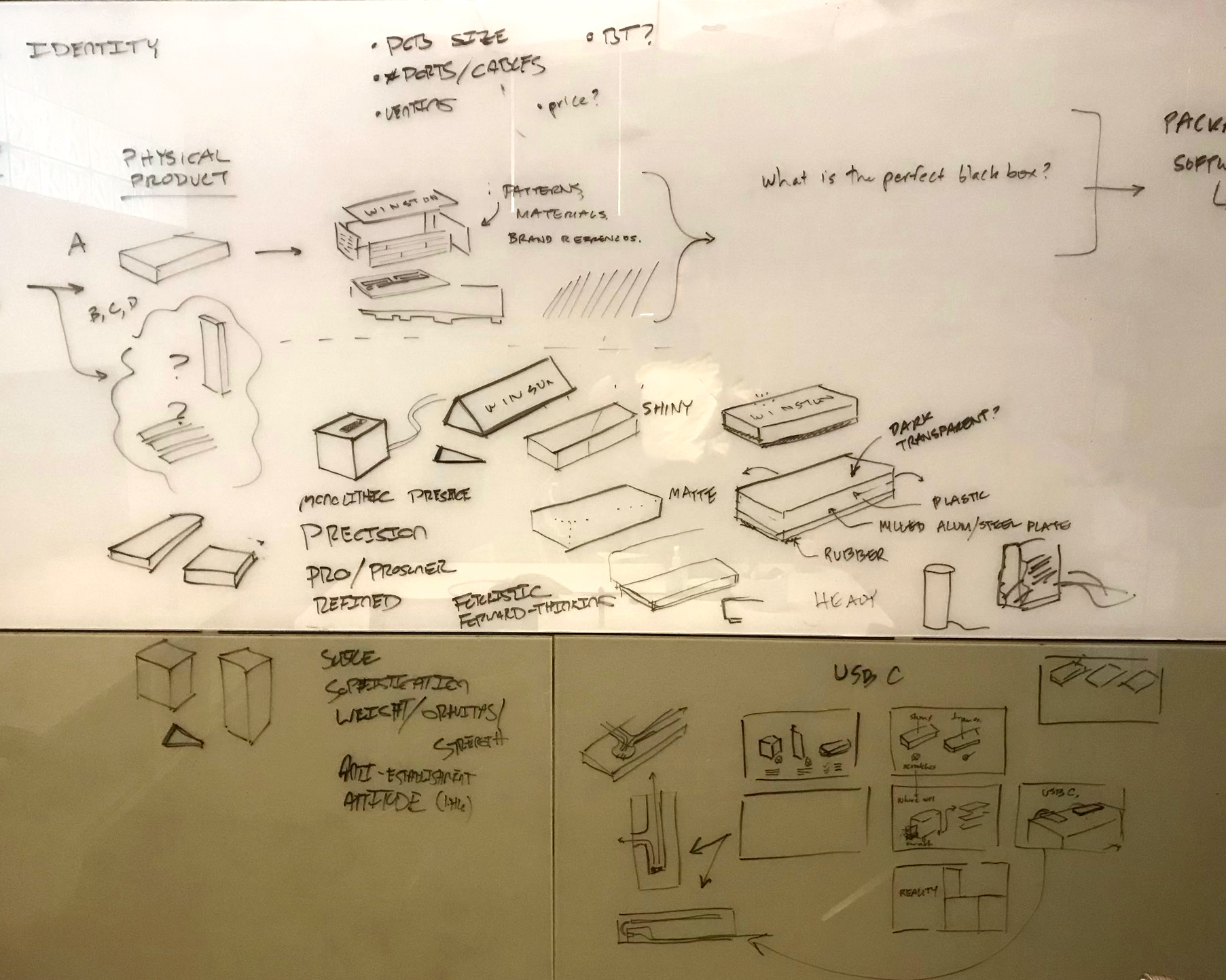 sketch thinking design thinking white board rapid develop process design marker idea post it note ideation industrial design outline arvid roach process organize