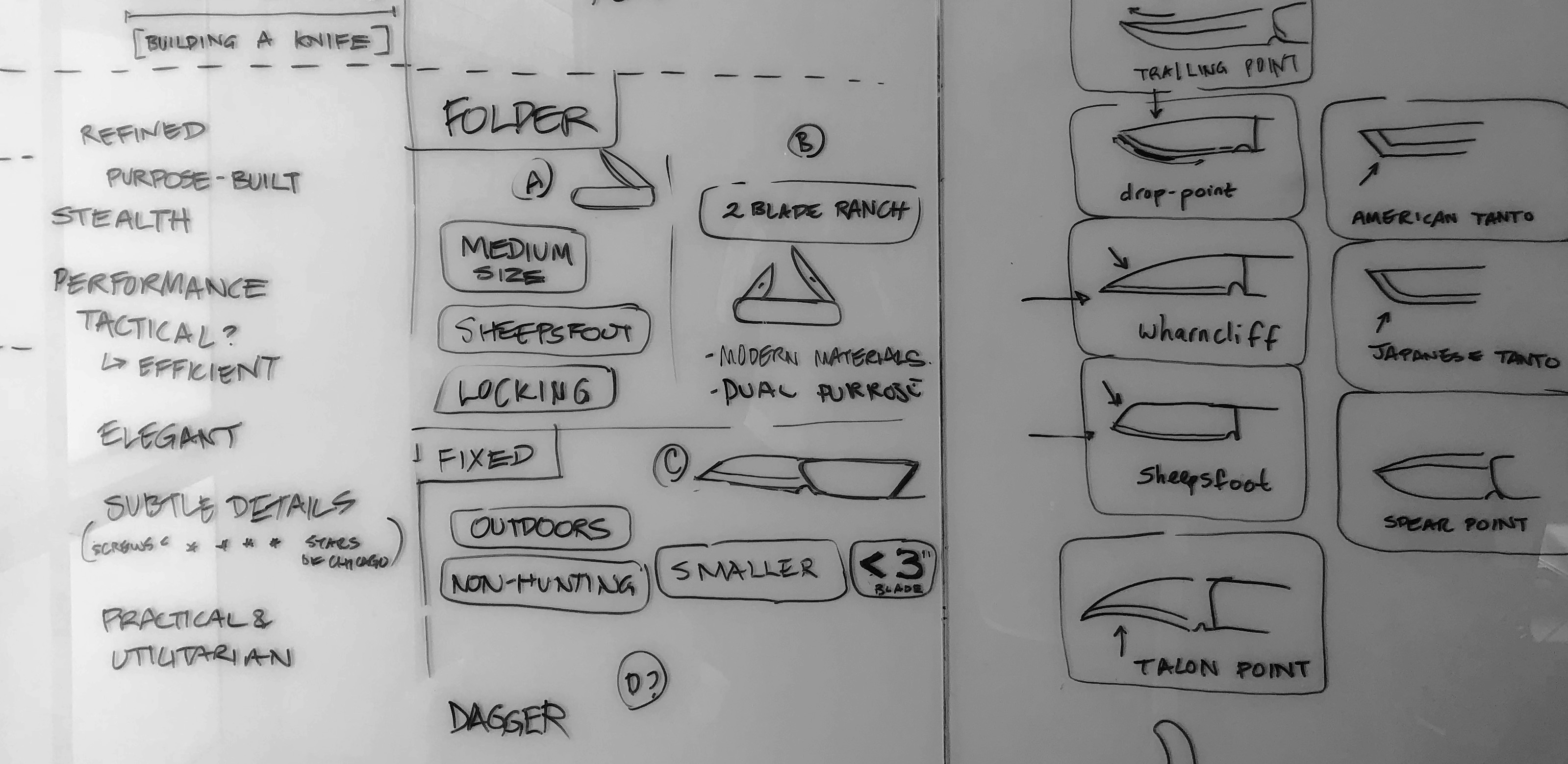 sketch thinking design arvid roach thinking white board rapid develop process design marker idea post it note ideation industrial design outline process organize
