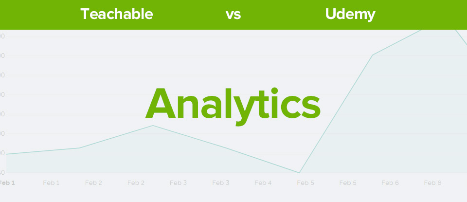 Teachable vs Udemy analytics banner