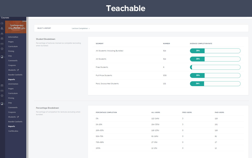 Example of teachable course reports